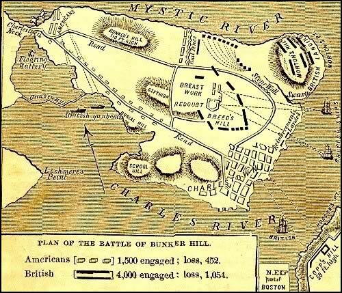 The American Revolutionary Wars Battle Of Bunker Hill